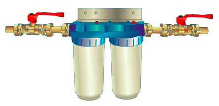 antikalk filter ontstopping voorkomen